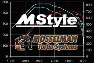 Mosselman tuning ECU remap BMW X5M/X6M 555bhp